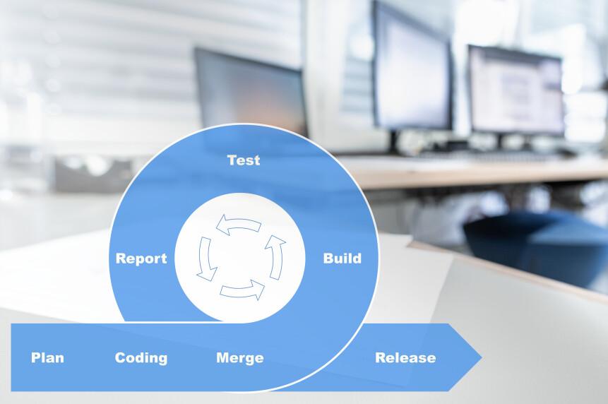 BREL automation-Continuous integration97